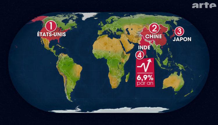 L Inde A Desormais Une Economie Plus Grande Que Celle De La France